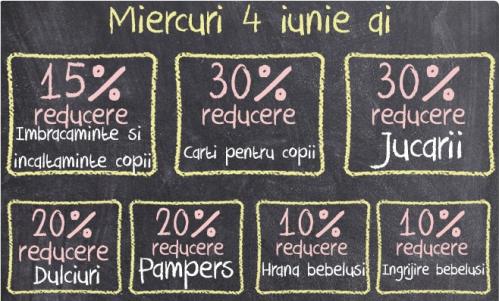 reduceri miniprix 4 iunie
